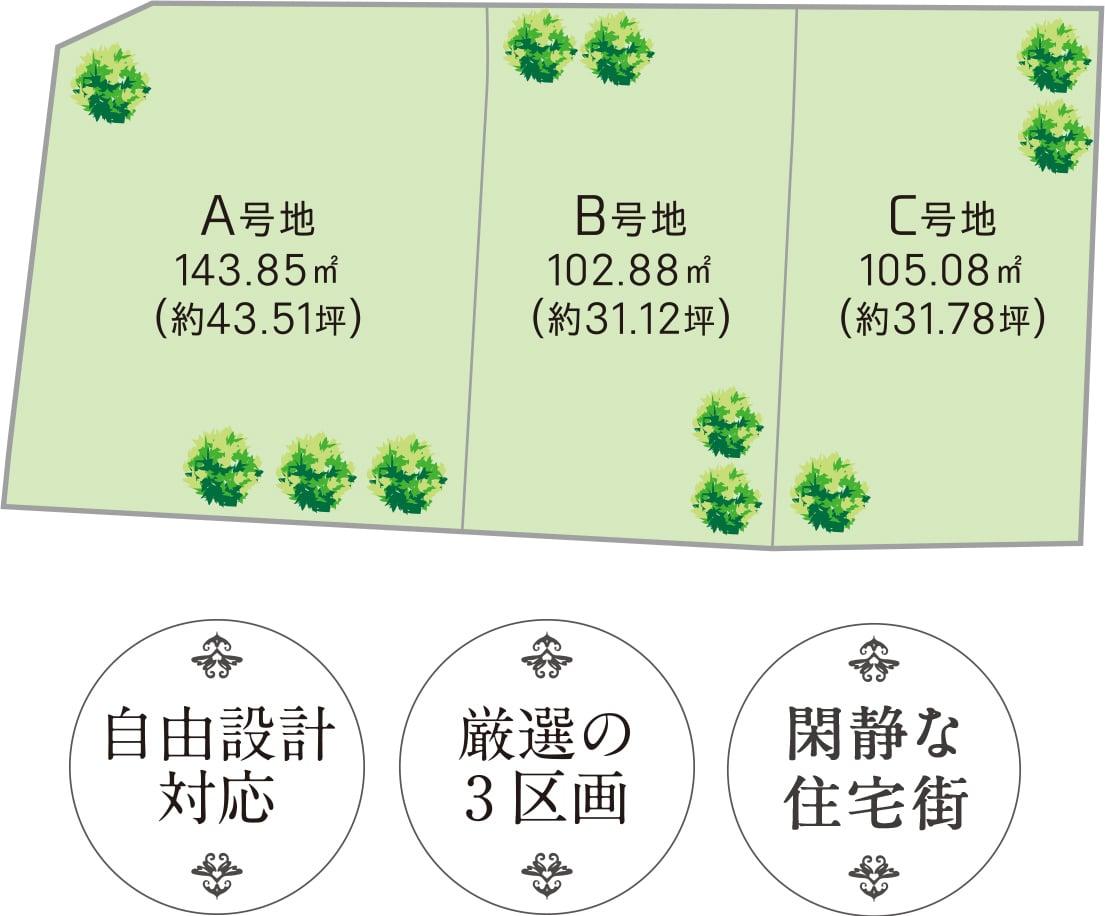 大阪府岸和田市 新築戸建 プレミアタウン荒木町 区画図
